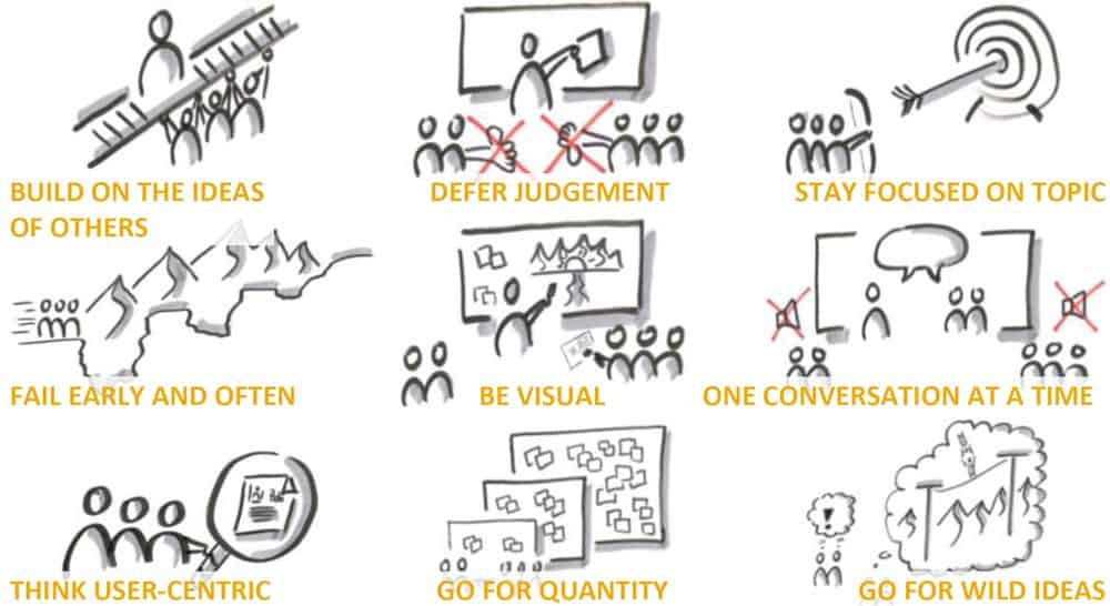 process design thinking