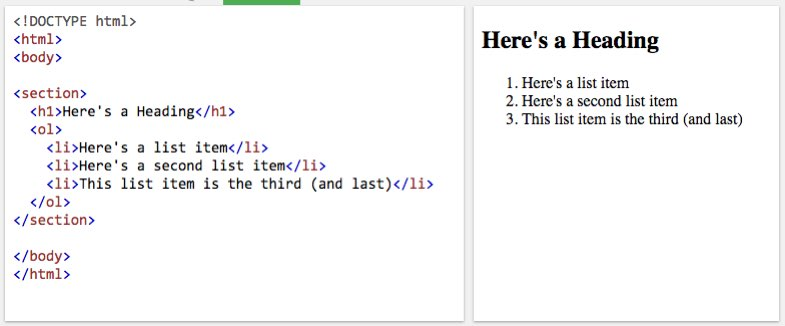 A combined HTML code editor and preview window showing markup and results for heading, ordered list, and list item HTML tags.